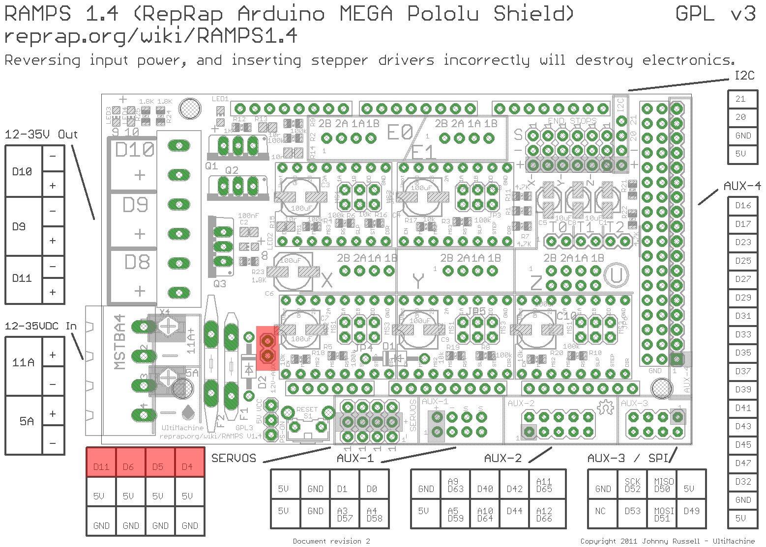 RAMPS 1.4 RepRap Arduino Mega Pololu shield